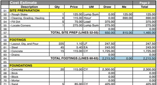 home construction cost estimate1